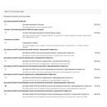 Модуль - Доставка почтой России (оплата наложенным платежом) с фиксированной стоимостью